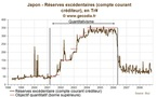 Le quantitative easing : pourquoi ?
