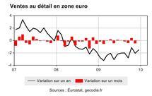 Zone euro : stagnation des ventes au détail en décembre