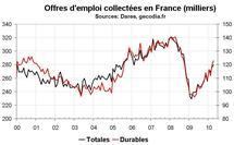 Nombre de chômeurs en France en avril 2010 : le pic de 2005 dépassé