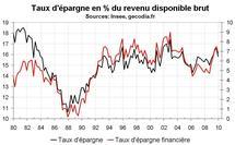 PIB de la France au T1 2010 : pas de révision sur la croissance
