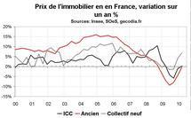 Coût construction neuve début 2010 : prix stables en début d'année