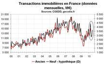 Transactions immobilières France juin 2010 : un peu plus fragile