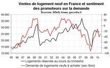 Enquête auprès des promoteurs  juillet 2010 : ventes stables et prix en hausse
