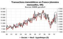 Transactions immobilières France juillet 2010 : l'ancien se reprend