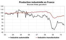 Production industrielle France juin 2010 : forte baisse liée à l'automobile