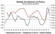 Nombre chômeurs France juillet 2010 : moins pire
