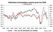Indicateurs avancés ECRI US : le risque de double dip bien présent aux États-Unis
