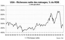 Actifs ménages US immobiliers financiers : le patrimoine des américains en baisse au printemps 2010