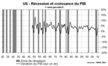 Récession économique USA 2008-2009 : le NBER date la fin de la récession à juin 2009