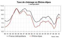 Taux chômage Rhône-Alpes T2 2010