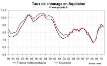 Taux chômage Aquitaine T2 2010