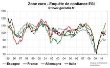 Enquête ESI zone euro septembre 2010 : La confiance progresse encore, grâce à l'Allemagne