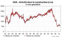 Permis de construire et mises en chantier USA septembre 2010 : toujours médiocre