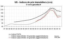 Prix immobiliers USA août 2010 : la baisse des prix est confirmée