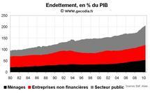 Niveau de dette en France au T2 2010 : l'endettement va de record en record