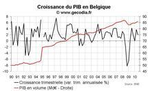 Croissance du PIB Belgique T3 2010 : plus modérée