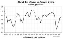 Climat des affaires France novembre 2010 : moral des entreprises stable