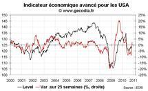 Indicateur avancé ECRI aux USA : le risque de double dip se dissipe