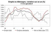 Taux de chômage et emploi Allemagne décembre 2010 : toujours favorable