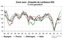 Climat des affaires ESI en zone euro décembre 2010 : toujours plus haut