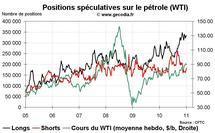 Commo Hedge Fund Watch : spéculateurs sur l'or, le pétrole et le blé (10 janvier 2011)