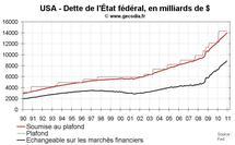Déficit public et dette des USA en  2010 : légère réduction du déficit et niveau de dette record