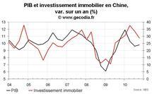 Statistiques économiques de la Chine décembre 2010 : recul de l'inflation