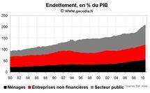Niveau de dette en France au T3 2010 : nouveau record d'endettement