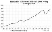 Production industrielle mondiale novembre 2010 : en progression