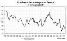 Confiance des ménages en France janvier 2011 : nouveau recul