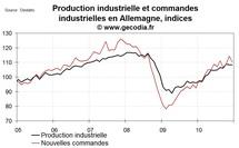L'industrie allemande a levé le pied en décembre