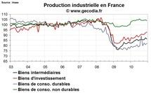 La production industrielle en France a connu une année de rattrapage en 2010