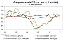 Croissance en France au T4 2010 : un bon résultat sous la surface