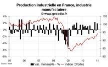 La production industrielle en France démarre très fort en janvier 2011
