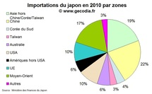 S isme au japon un risque important pour l conomie for Le commerce exterieur du japon