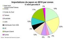 Séisme au Japon : un risque important pour l'économie mondiale ?