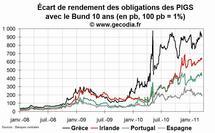 Crise de la dette en zone euro : l'accord européen ne changera rien pour le Portugal