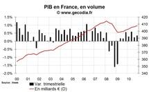 Croissance du PIB de la France T4 2010 : revue à la hausse