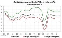 Prévision de croissance du FMI 2011-2012 : croissance mondiale revue légèrement à la baisse