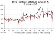 Statistiques économiques de la Chine avril 2011 : ralentissement de la conso, accélération de l'investissement