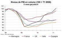 Les divergences de croissance en zone euro, un problème de plus pour la BCE