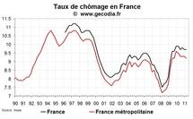 Le taux de chômage stable en France au T1 2011