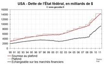 Les USA et le UK menacés par les agences de notation de perdre le AAA