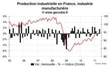 Production industrielle en France en mai 2011 : une bonne nouvelle