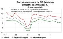 L'OCDE place les pays développés au bord d'une nouvelle récession