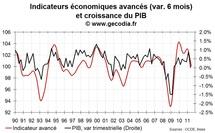 La France au bord de la récession ? Un signal d'alerte de plus s'allume