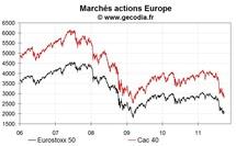 Les bourses européennes s'envolent à la mi-journée (lundi 26 septembre)