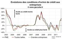 Crise de la dette : entreprises et collectivités locales touchées en France