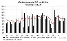 La croissance ralentit en Chine au T3 2011 mais reste robuste