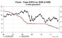 La Chine interviendrait dans la crise de la dette mais pas pour rien